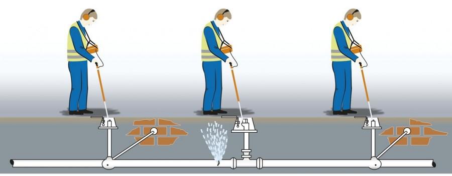 Geofoni per la ricerca di perdite d'acqua