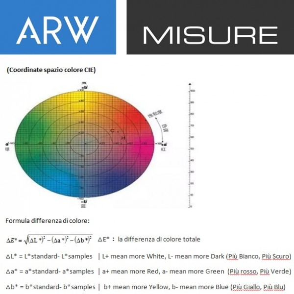 applicazioni spettrocolorimetro
