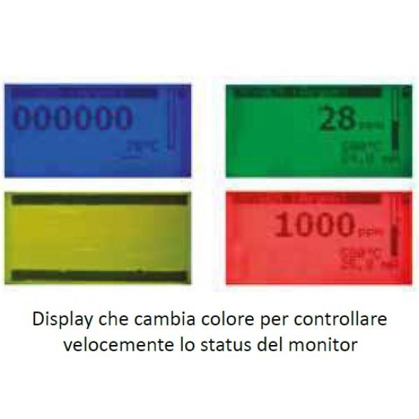 display analizzatore ossigeno cambia colore per controlli veloci