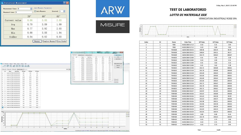 resport analisi misurazione brillantezza